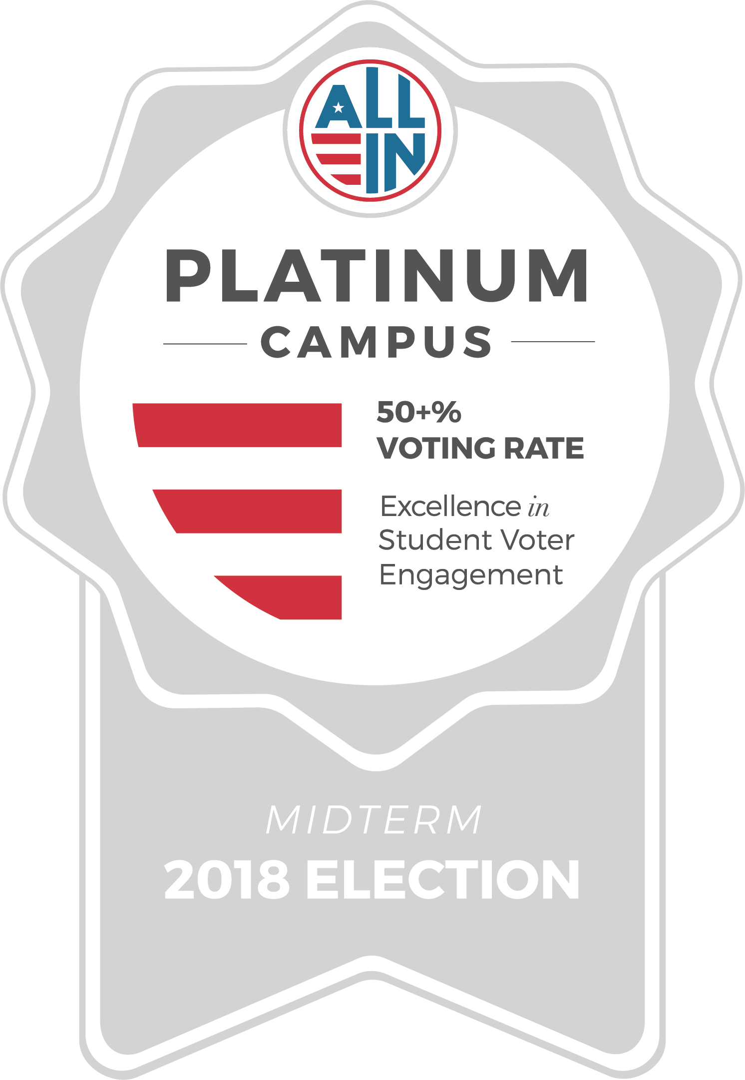 All In Campus Democracy Challenge Platinum Seal 2018 Midterm Election